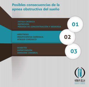 consecuencias-apnea-obstructiva-sueno